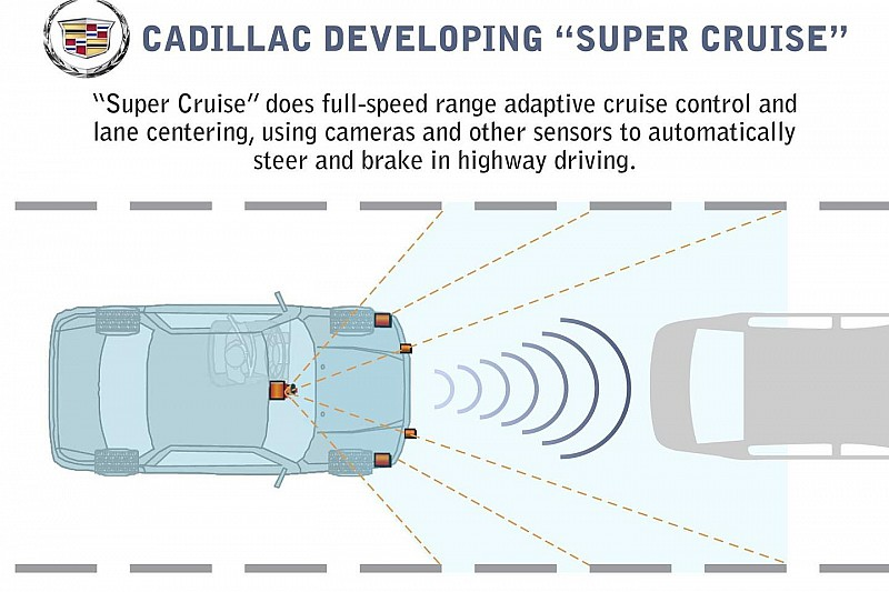 Cadillac previews their Super Cruise semi-autonomous driving system [video]
